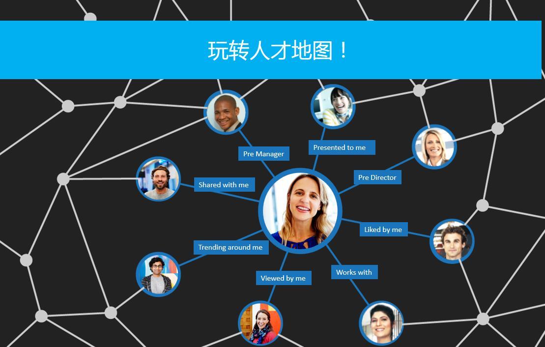 企业如何定制5大人才地图的绘制
